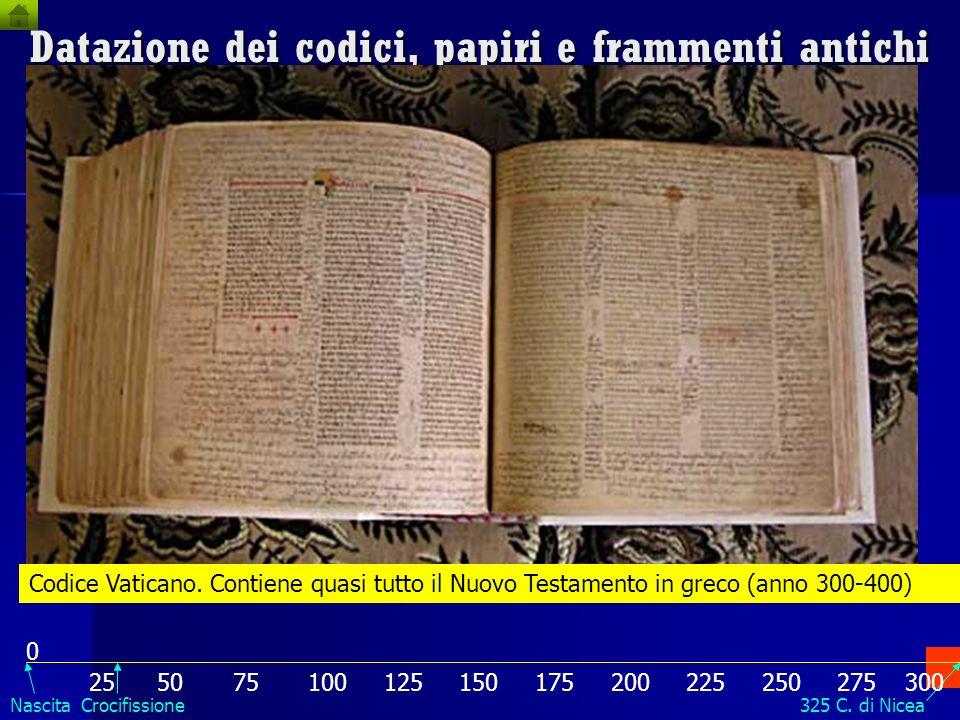 Manoscritto Bodmer VII- VIII (P72) Ginevra. Contiene la Lettera di Giuda e la 1 e 2 di Pietro in greco (circa 250- 350) Datazione dei codici, papiri e