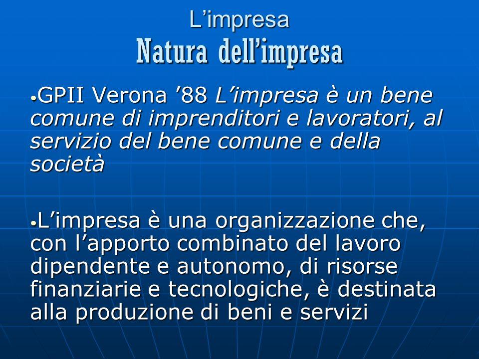 Limpresa GPII Verona 88 Limpresa è un bene comune di imprenditori e lavoratori, al servizio del bene comune e della società GPII Verona 88 Limpresa è un bene comune di imprenditori e lavoratori, al servizio del bene comune e della società Limpresa è una organizzazione che, con lapporto combinato del lavoro dipendente e autonomo, di risorse finanziarie e tecnologiche, è destinata alla produzione di beni e servizi Limpresa è una organizzazione che, con lapporto combinato del lavoro dipendente e autonomo, di risorse finanziarie e tecnologiche, è destinata alla produzione di beni e servizi Natura dellimpresa