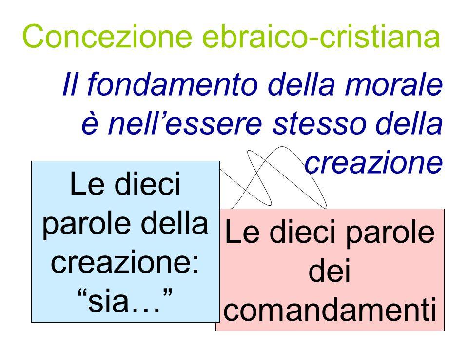 Le dieci parole dei comandamenti Concezione ebraico-cristiana Il fondamento della morale è nellessere stesso della creazione Le dieci parole della creazione: sia…