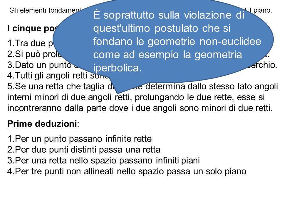 I cinque postulati di Euclide: 1.Tra due punti qualsiasi è possibile tracciare una sola retta. 2.Si può prolungare un segmento oltre i due punti indef