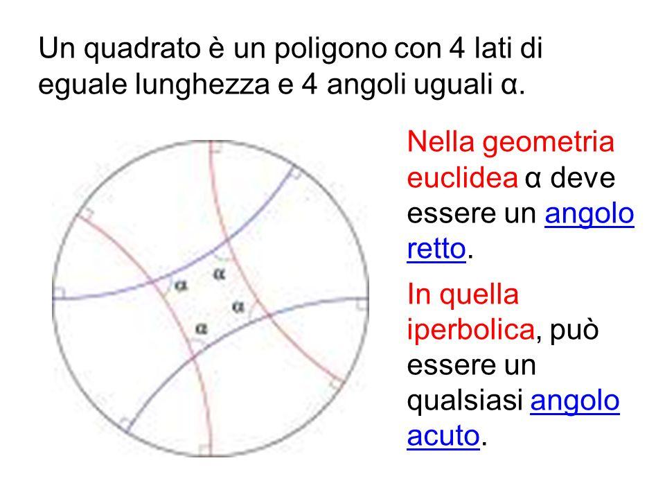 Nella geometria euclidea α deve essere un angolo retto.angolo retto In quella iperbolica, può essere un qualsiasi angolo acuto.angolo acuto Un quadrat