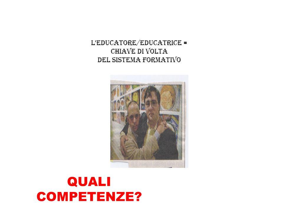 LEDUCATORE/EDUCATRICE = CHIAVE DI VOLTA DEL SISTEMA FORMATIVO QUALI COMPETENZE