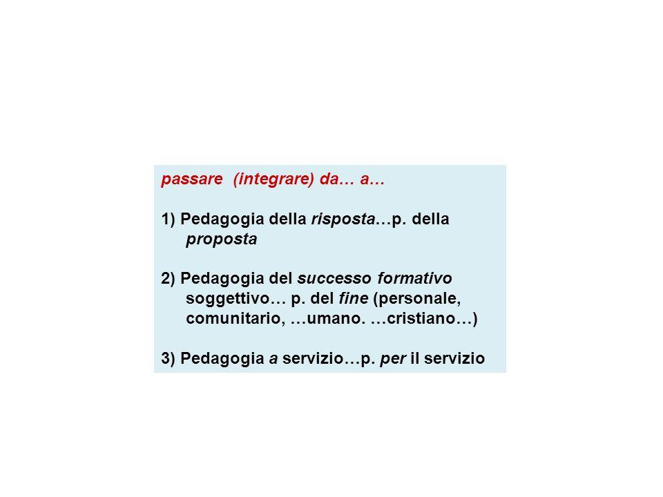 passare (integrare) da… a… 1) Pedagogia della risposta…p.