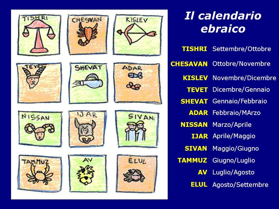 Il calendario ebraico TISHRISettembre/Ottobre CHESAVAN KISLEV TEVET SHEVAT ADAR NISSAN IJAR Ottobre/Novembre Novembre/Dicembre Dicembre/Gennaio Gennai