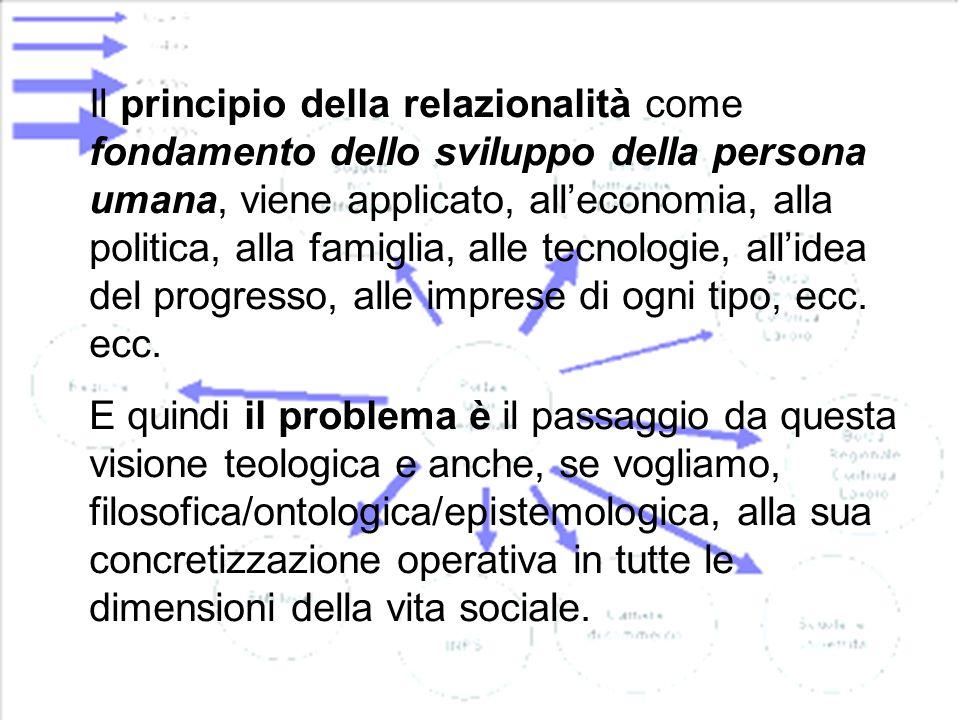 22 Il principio della relazionalità come fondamento dello sviluppo della persona umana, viene applicato, alleconomia, alla politica, alla famiglia, al