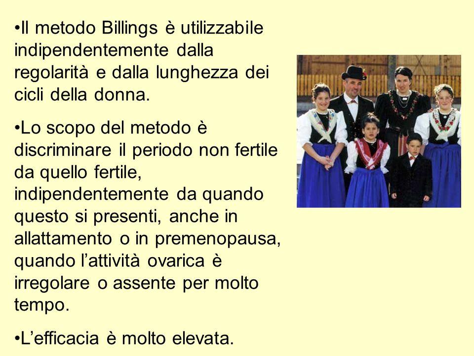 Il metodo Billings è utilizzabile indipendentemente dalla regolarità e dalla lunghezza dei cicli della donna.