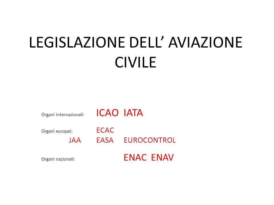 LEGISLAZIONE DELL AVIAZIONE CIVILE Organi internazionali: ICAO IATA Organi europei: ECAC JAAEASA EUROCONTROL Organi nazionali: ENACENAV