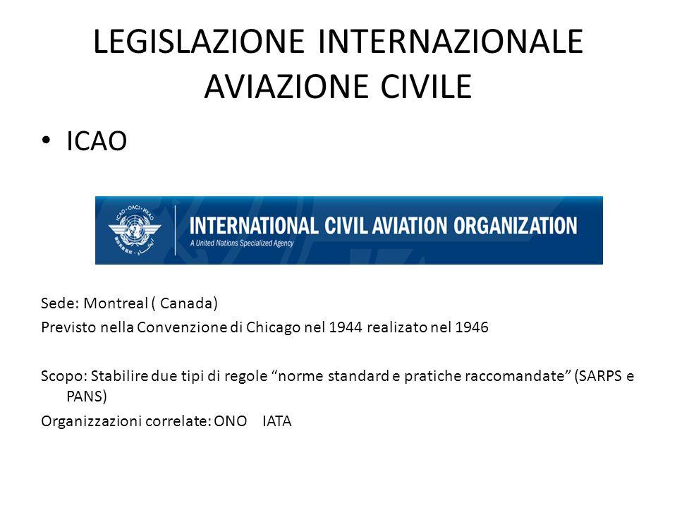 LEGISLAZIONE INTERNAZIONALE AVIAZIONE CIVILE ICAO Sede: Montreal ( Canada) Previsto nella Convenzione di Chicago nel 1944 realizato nel 1946 Scopo: St