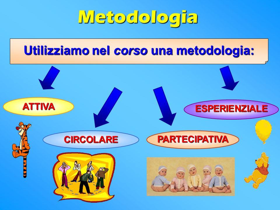Metodologia Utilizziamo nel corso una metodologia: PARTECIPATIVA ATTIVA ESPERIENZIALE CIRCOLARE