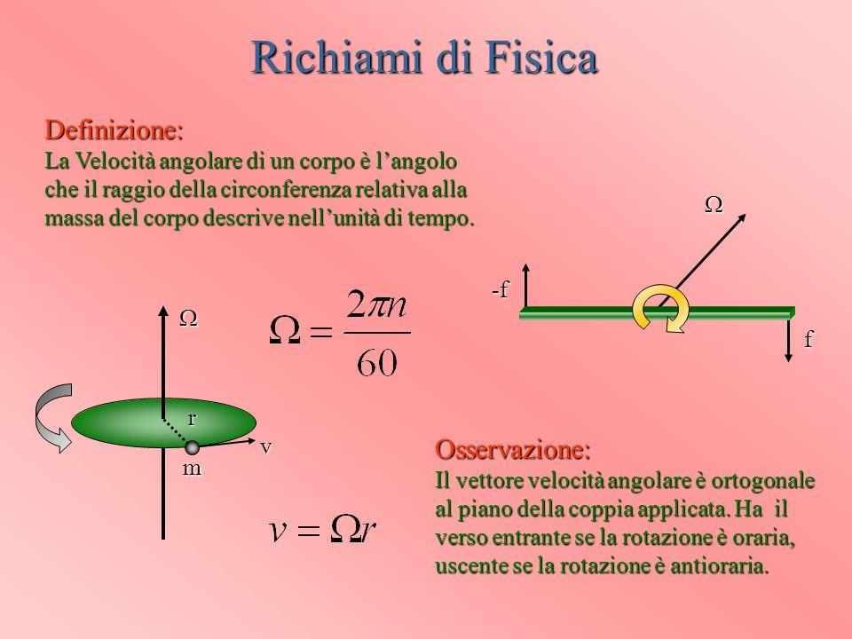 Richiami di Fisica Definizione: La Velocità angolare di un corpo è langolo che il raggio della circonferenza relativa alla massa del corpo descrive nellunità di tempo.