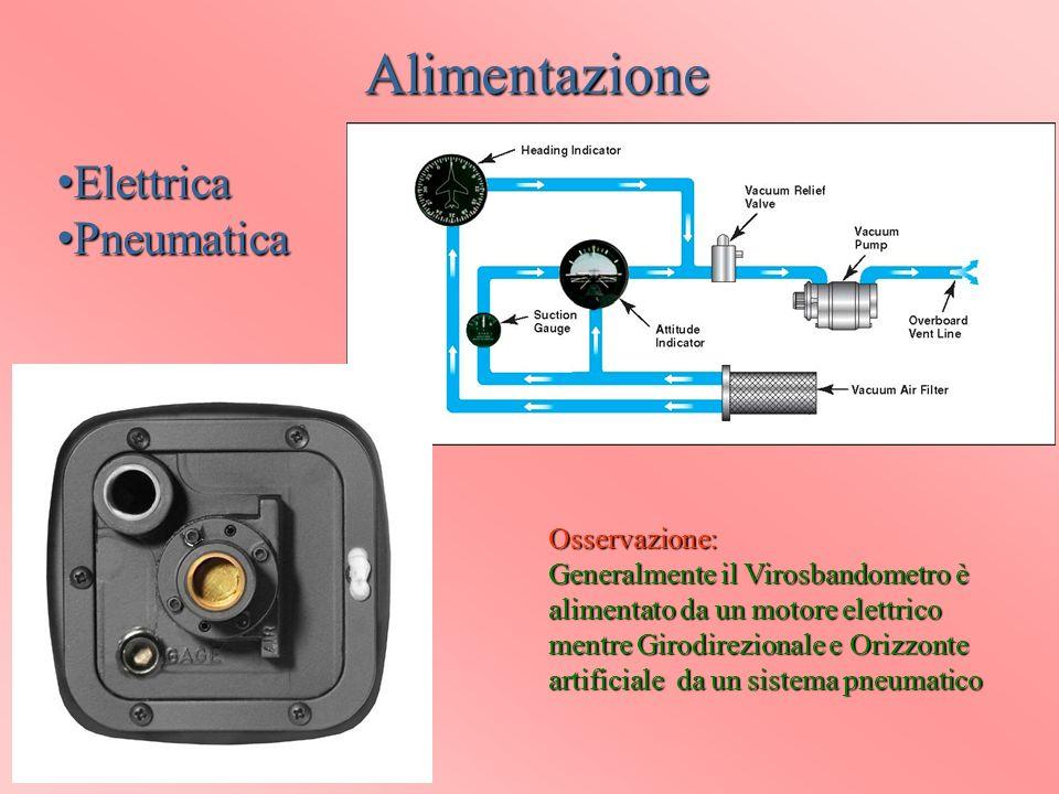 Alimentazione Elettrica Elettrica Pneumatica Pneumatica Osservazione: Generalmente il Virosbandometro è alimentato da un motore elettrico mentre Girodirezionale e Orizzonte artificiale da un sistema pneumatico