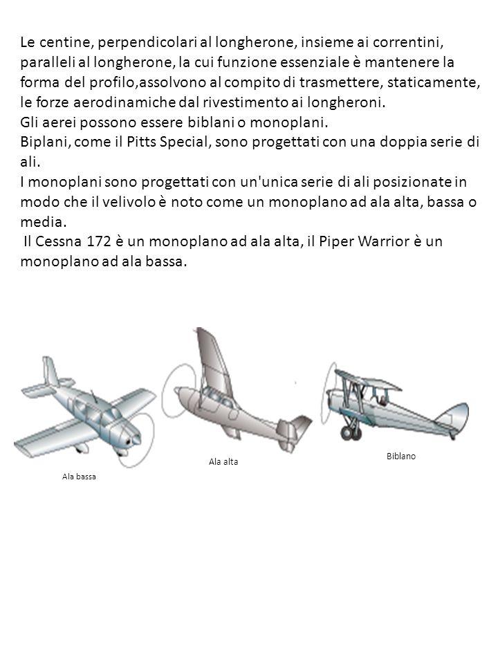 IMPENNAGGIO L impennaggio è la sezione di coda dell aereo.