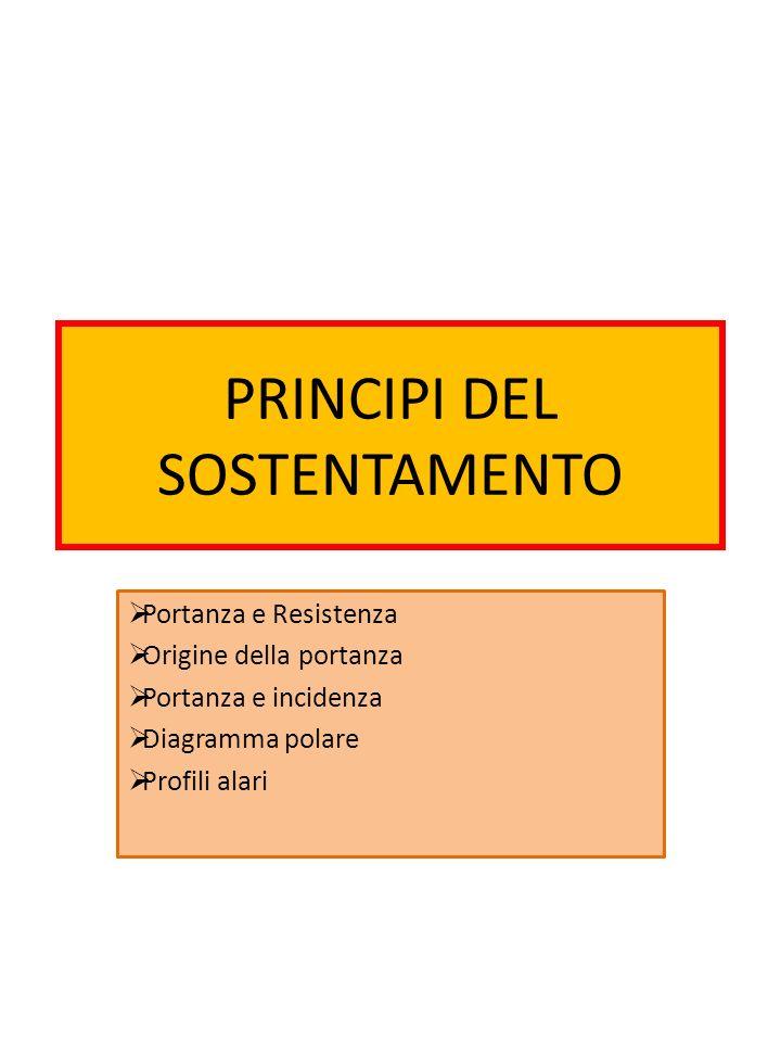 PRINCIPI DEL SOSTENTAMENTO Portanza e Resistenza Origine della portanza Portanza e incidenza Diagramma polare Profili alari