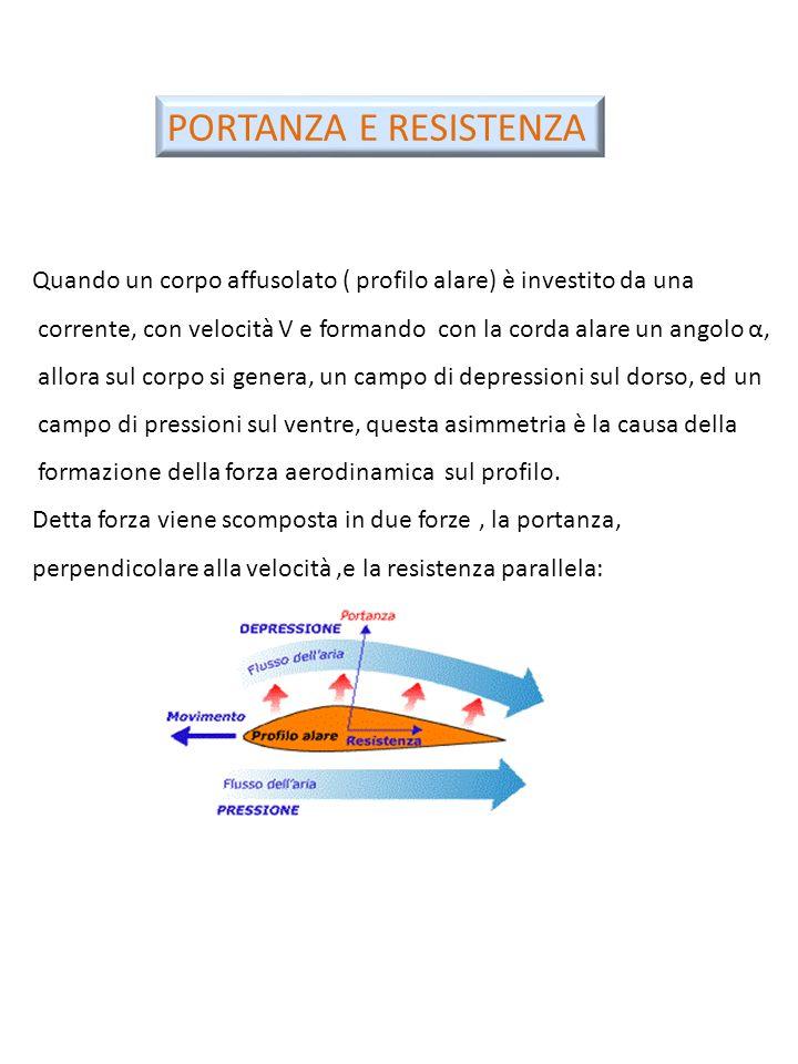PORTANZA E RESISTENZA Quando un corpo affusolato ( profilo alare) è investito da una corrente, con velocità V e formando con la corda alare un angolo