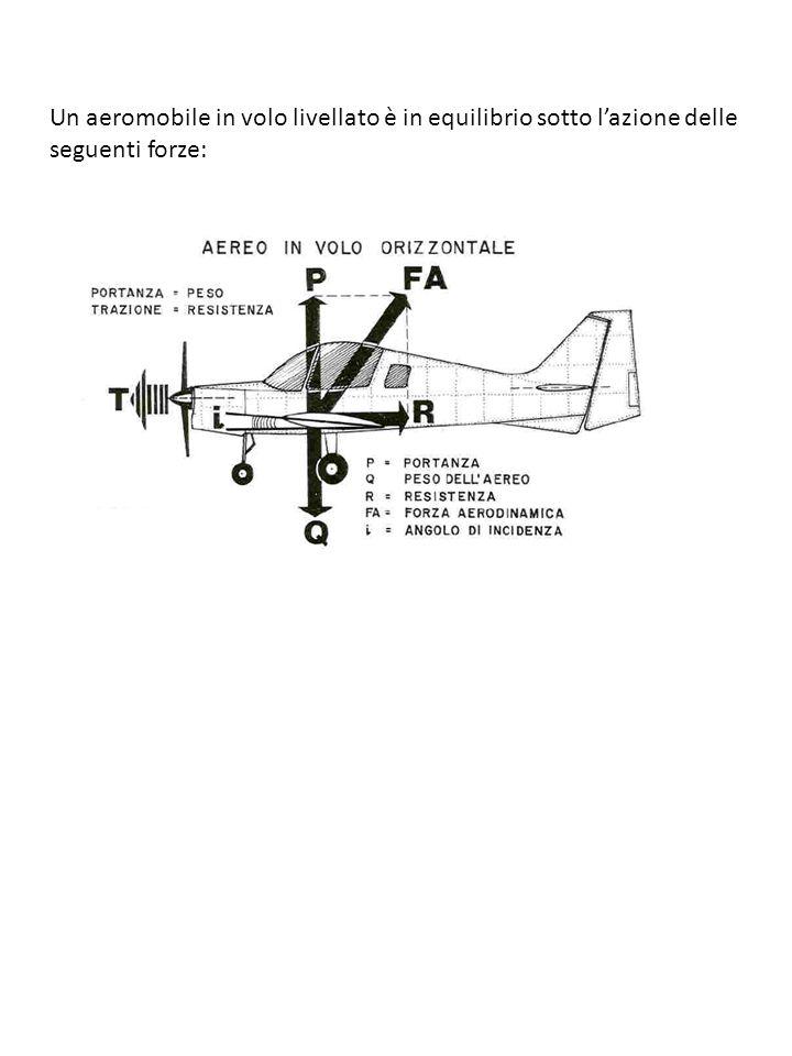 Un aeromobile in volo livellato è in equilibrio sotto lazione delle seguenti forze: