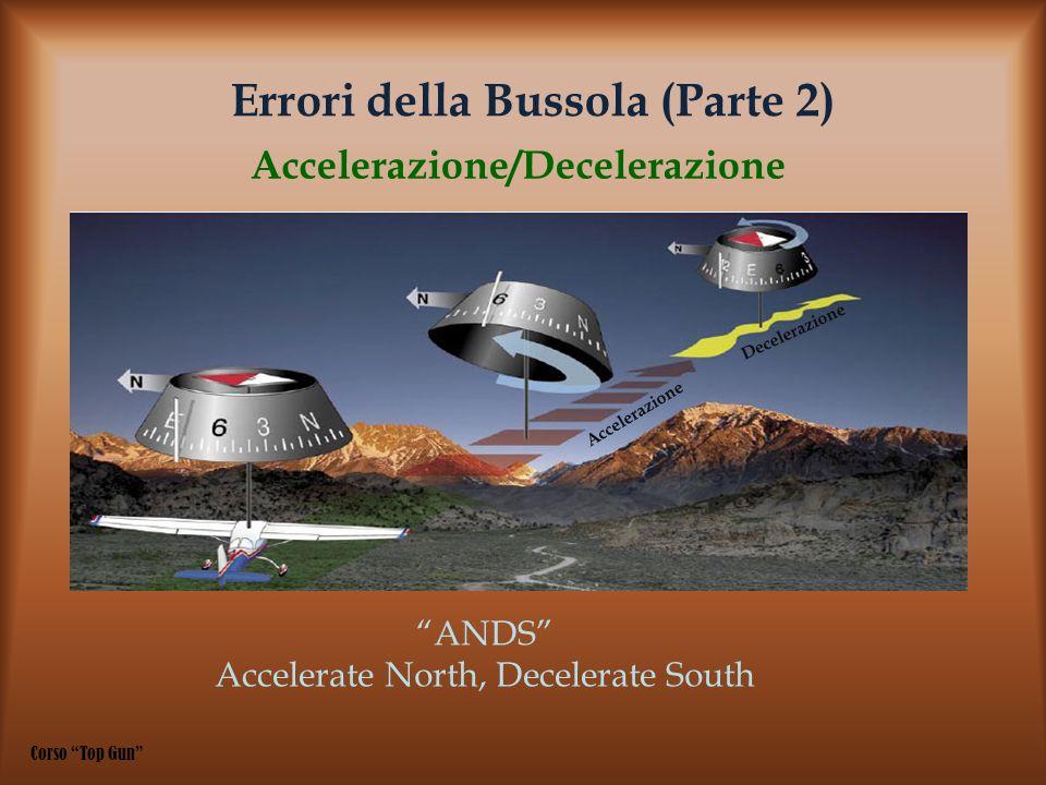 Errori della Bussola (Parte 2) Accelerazione/Decelerazione Corso Top Gun ANDS Accelerate North, Decelerate South Accelerazione Decelerazione
