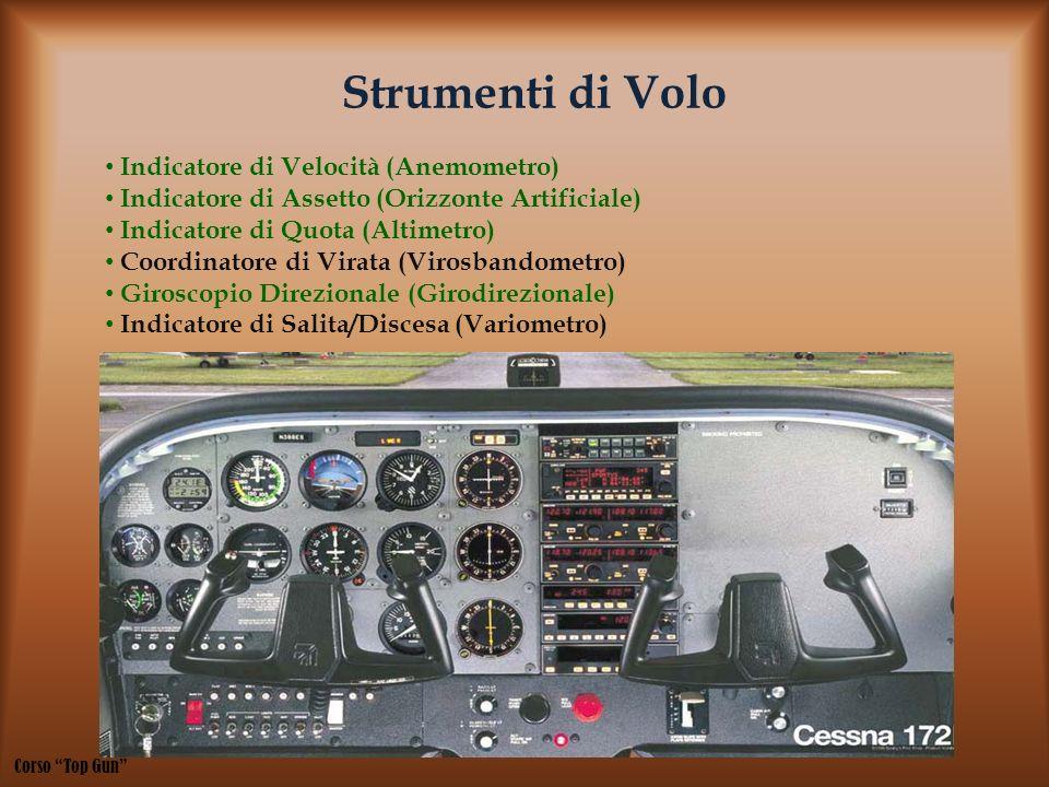 Strumenti di Volo Indicatore di Velocità (Anemometro) Indicatore di Assetto (Orizzonte Artificiale) Indicatore di Quota (Altimetro) Coordinatore di Vi