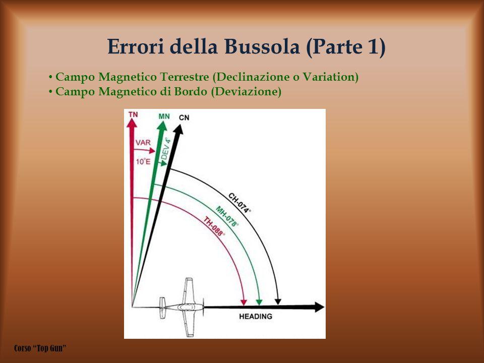 Errori della Bussola (Parte 1) Campo Magnetico Terrestre (Declinazione o Variation) Campo Magnetico di Bordo (Deviazione) Corso Top Gun