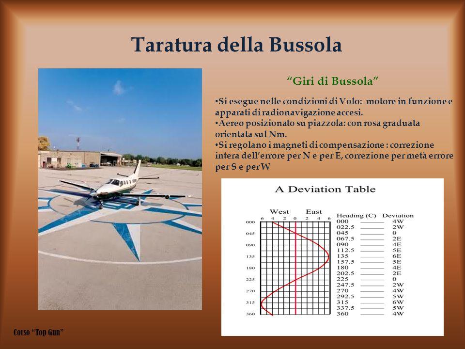 Taratura della Bussola Corso Top Gun Giri di Bussola Si esegue nelle condizioni di Volo: motore in funzione e apparati di radionavigazione accesi. Aer