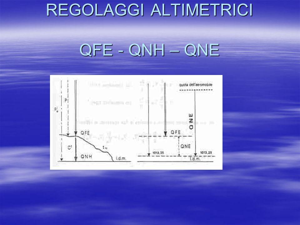 REGOLAGGI ALTIMETRICI QFE - QNH – QNE
