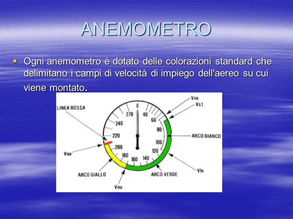ANEMOMETRO Ogni anemometro è dotato delle colorazioni standard che delimitano i campi di velocità di impiego dell'aereo su cui viene montato. Ogni ane