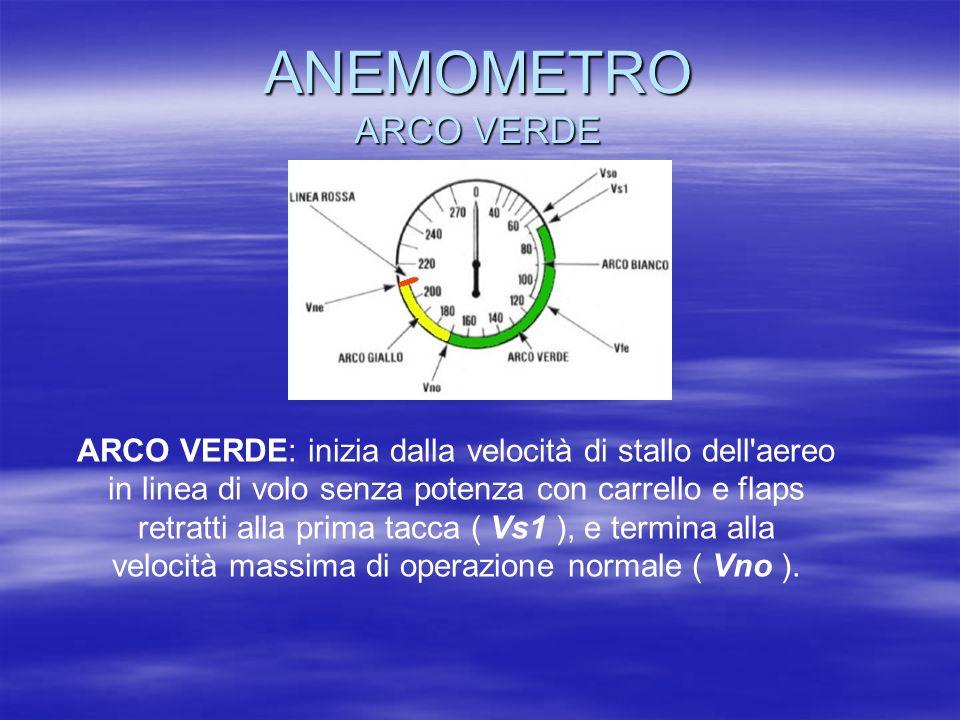 ANEMOMETRO ARCO VERDE ARCO VERDE: inizia dalla velocità di stallo dell'aereo in linea di volo senza potenza con carrello e flaps retratti alla prima t