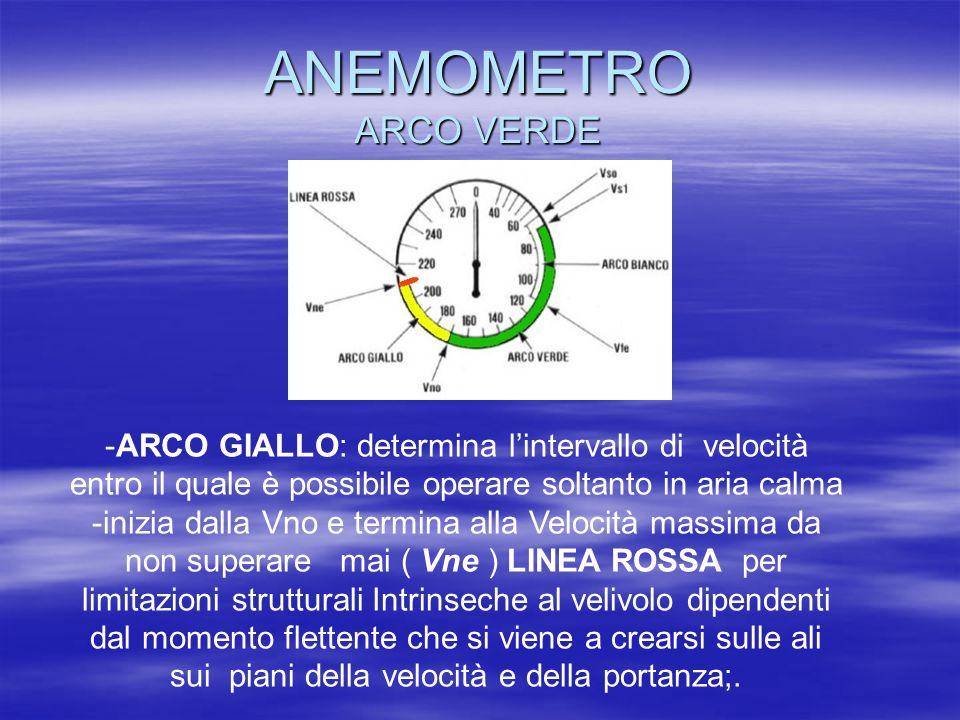 ANEMOMETRO ARCO VERDE -ARCO GIALLO: determina lintervallo di velocità entro il quale è possibile operare soltanto in aria calma -inizia dalla Vno e te