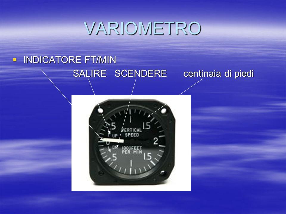 VARIOMETRO INDICATORE FT/MIN INDICATORE FT/MIN SALIRE SCENDERE centinaia di piedi SALIRE SCENDERE centinaia di piedi