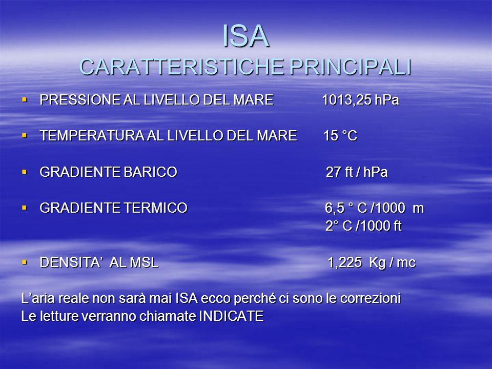 ISA CARATTERISTICHE PRINCIPALI PRESSIONE AL LIVELLO DEL MARE 1013,25 hPa PRESSIONE AL LIVELLO DEL MARE 1013,25 hPa TEMPERATURA AL LIVELLO DEL MARE 15