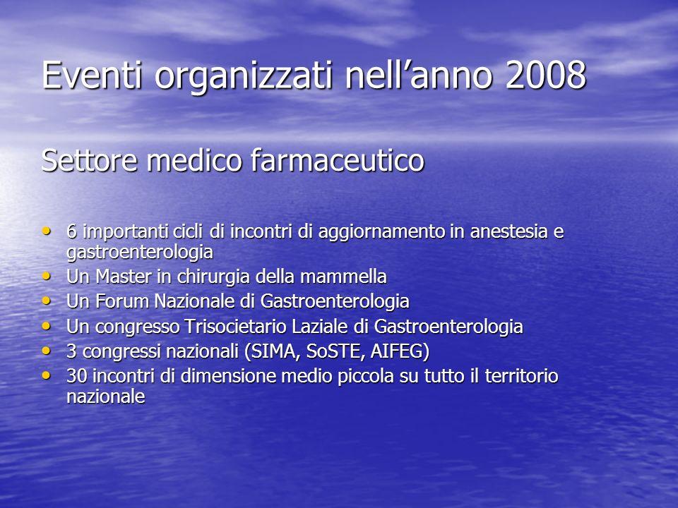 Eventi organizzati nellanno 2008 Settore medico farmaceutico 6 importanti cicli di incontri di aggiornamento in anestesia e gastroenterologia 6 import