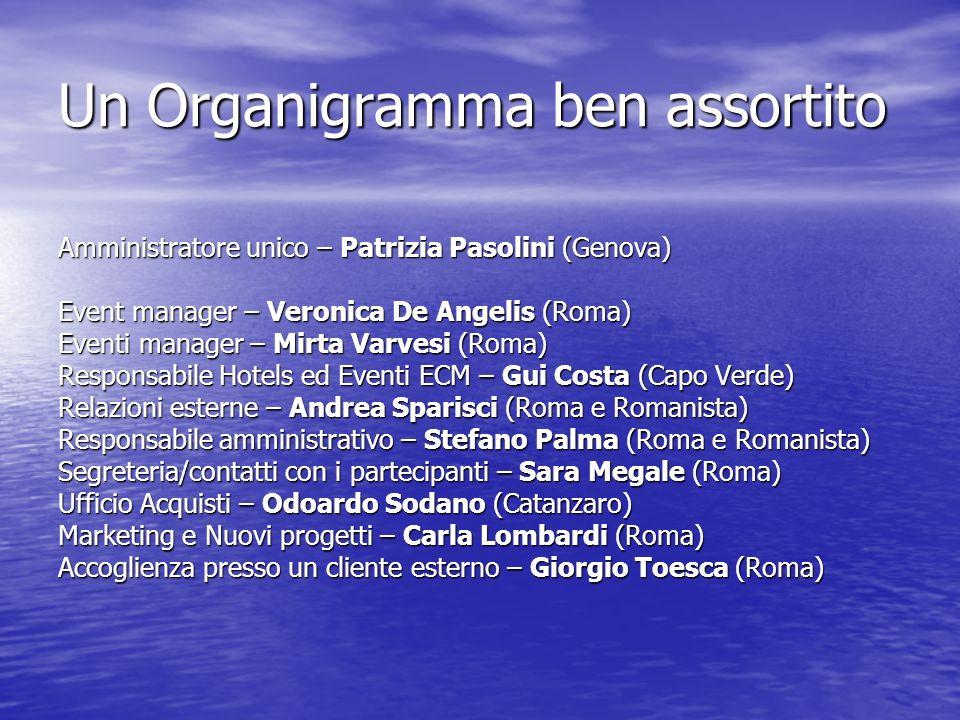 Un Organigramma ben assortito Amministratore unico – Patrizia Pasolini (Genova) Event manager – Veronica De Angelis (Roma) Eventi manager – Mirta Varv