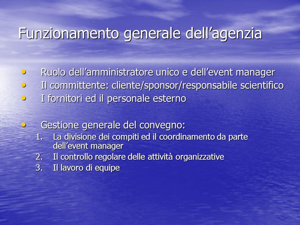 Funzionamento generale dellagenzia Ruolo dellamministratore unico e dellevent manager Ruolo dellamministratore unico e dellevent manager Il committent