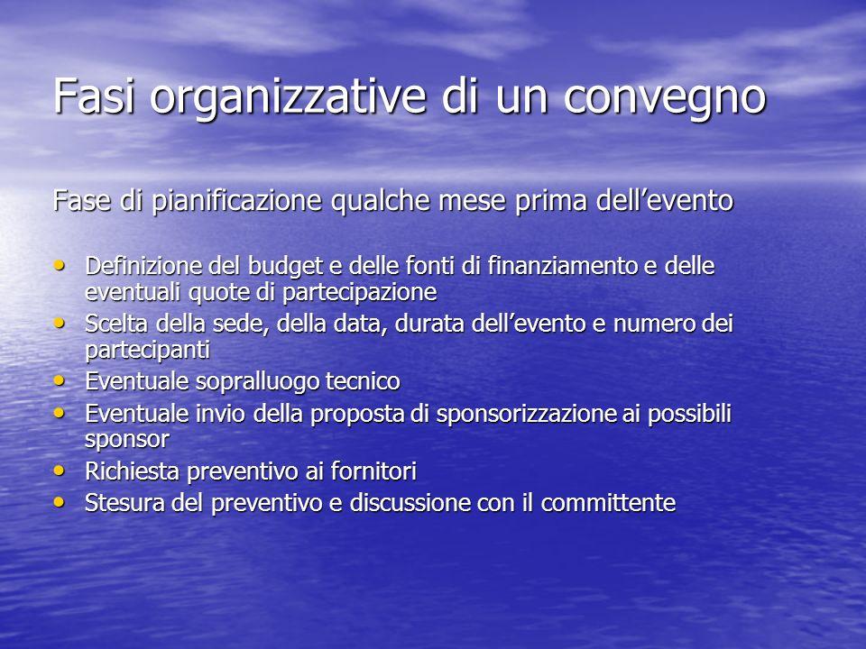 Fasi organizzative di un convegno Fase di pianificazione qualche mese prima dellevento Definizione del budget e delle fonti di finanziamento e delle e