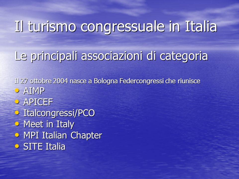 Il turismo congressuale in Italia Le principali associazioni di categoria Il 27 ottobre 2004 nasce a Bologna Federcongressi che riunisce AIMP AIMP API