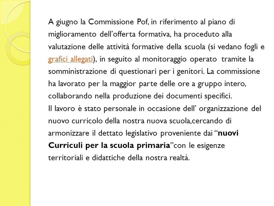 A giugno la Commissione Pof, in riferimento al piano di miglioramento dellofferta formativa, ha proceduto alla valutazione delle attività formative de