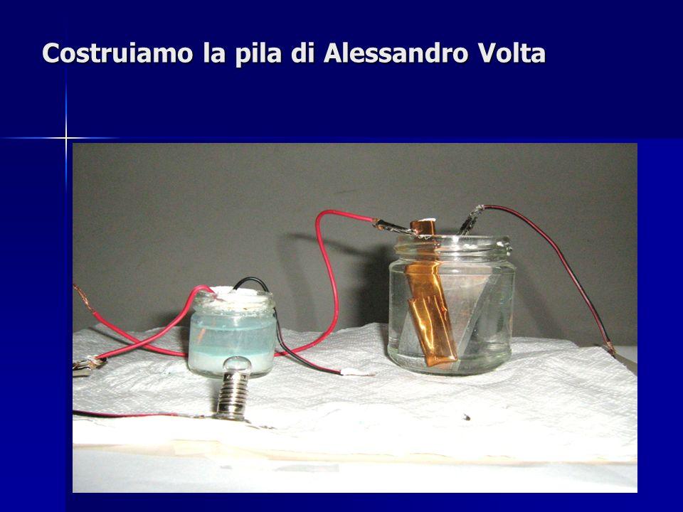 Costruiamo la pila di Alessandro Volta