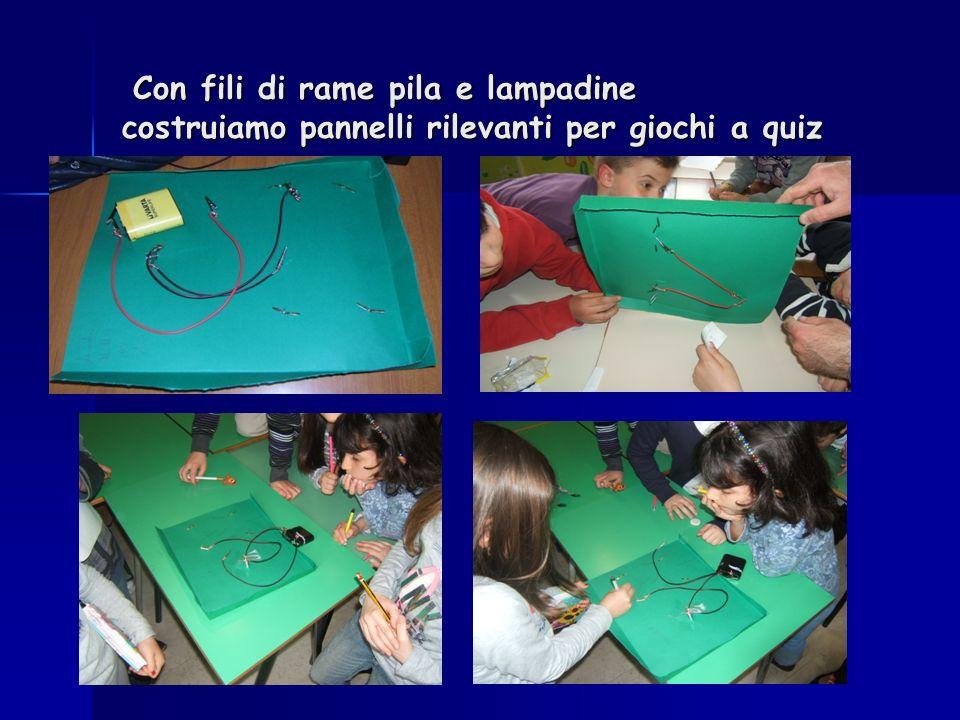Con fili di rame pila e lampadine costruiamo pannelli rilevanti per giochi a quiz Con fili di rame pila e lampadine costruiamo pannelli rilevanti per giochi a quiz