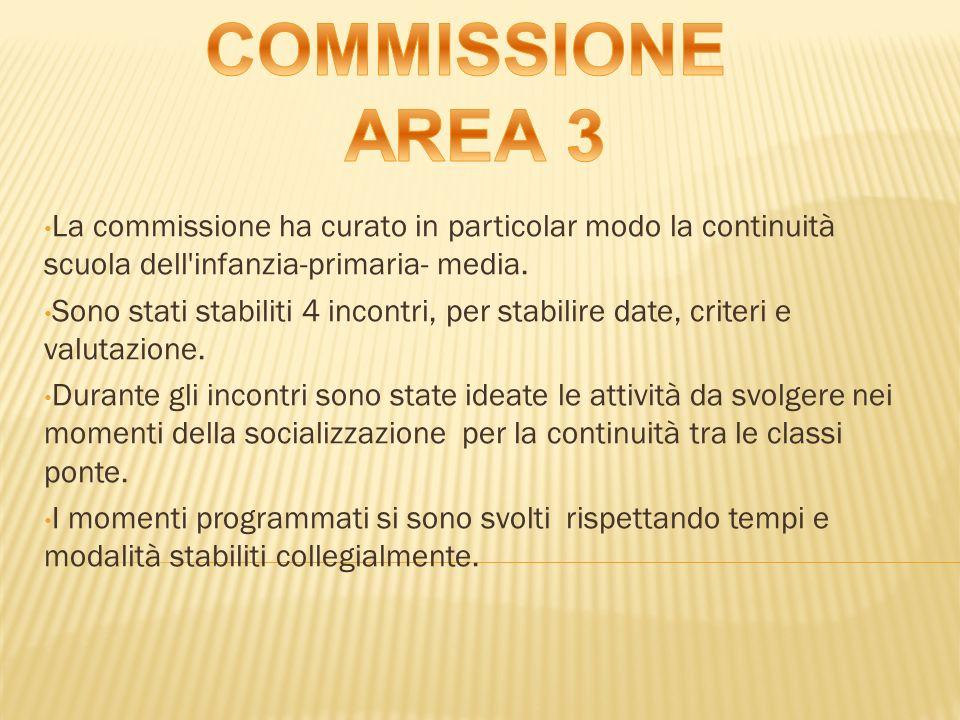 La commissione ha curato in particolar modo la continuità scuola dell'infanzia-primaria- media. Sono stati stabiliti 4 incontri, per stabilire date, c