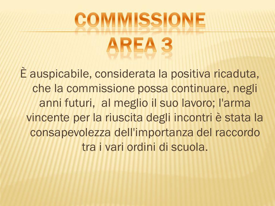 È auspicabile, considerata la positiva ricaduta, che la commissione possa continuare, negli anni futuri, al meglio il suo lavoro; l'arma vincente per