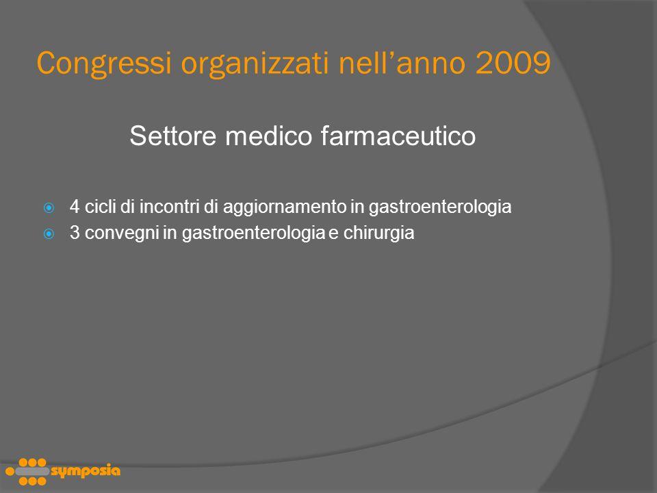 Congressi organizzati nellanno 2009 Settore medico farmaceutico 4 cicli di incontri di aggiornamento in gastroenterologia 3 convegni in gastroenterologia e chirurgia