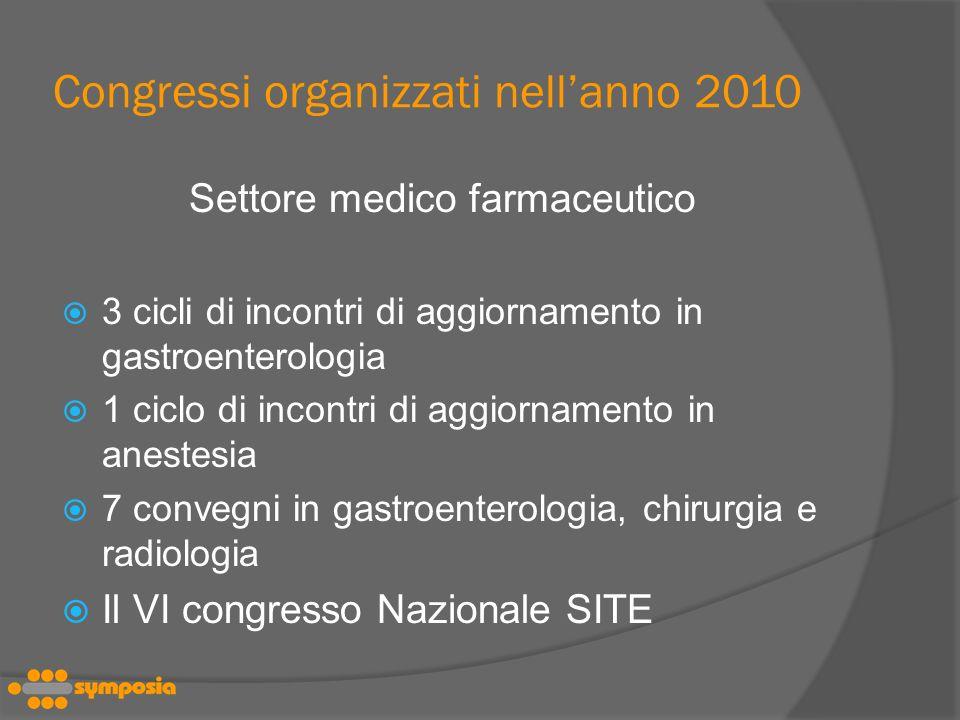 Congressi organizzati nellanno 2010 Settore medico farmaceutico 3 cicli di incontri di aggiornamento in gastroenterologia 1 ciclo di incontri di aggiornamento in anestesia 7 convegni in gastroenterologia, chirurgia e radiologia Il VI congresso Nazionale SITE