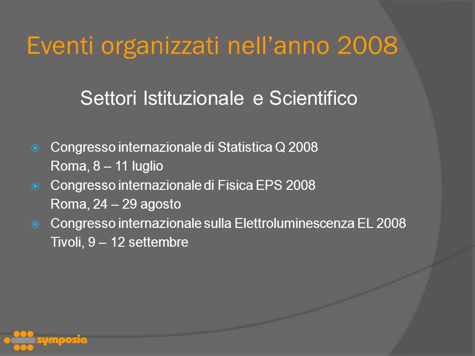 Eventi organizzati nellanno 2008 Settori Istituzionale e Scientifico Congresso internazionale di Statistica Q 2008 Roma, 8 – 11 luglio Congresso internazionale di Fisica EPS 2008 Roma, 24 – 29 agosto Congresso internazionale sulla Elettroluminescenza EL 2008 Tivoli, 9 – 12 settembre
