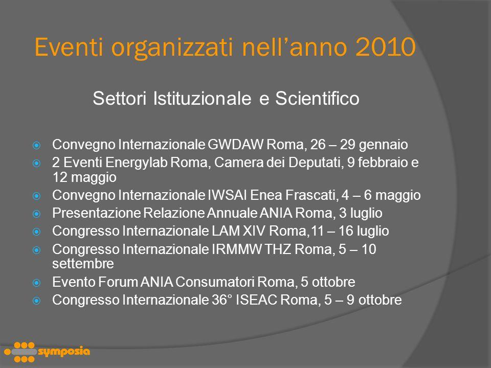 Eventi organizzati nellanno 2010 Settori Istituzionale e Scientifico Convegno Internazionale GWDAW Roma, 26 – 29 gennaio 2 Eventi Energylab Roma, Camera dei Deputati, 9 febbraio e 12 maggio Convegno Internazionale IWSAI Enea Frascati, 4 – 6 maggio Presentazione Relazione Annuale ANIA Roma, 3 luglio Congresso Internazionale LAM XIV Roma,11 – 16 luglio Congresso Internazionale IRMMW THZ Roma, 5 – 10 settembre Evento Forum ANIA Consumatori Roma, 5 ottobre Congresso Internazionale 36° ISEAC Roma, 5 – 9 ottobre