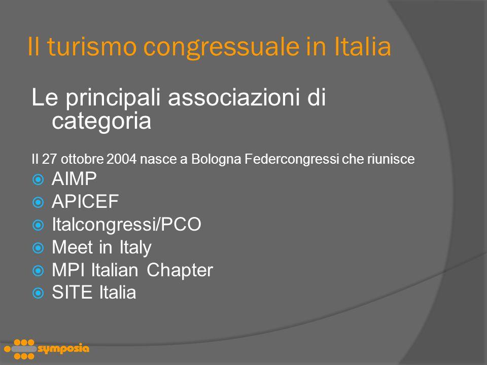 Il turismo congressuale in Italia Le principali associazioni di categoria Il 27 ottobre 2004 nasce a Bologna Federcongressi che riunisce AIMP APICEF Italcongressi/PCO Meet in Italy MPI Italian Chapter SITE Italia