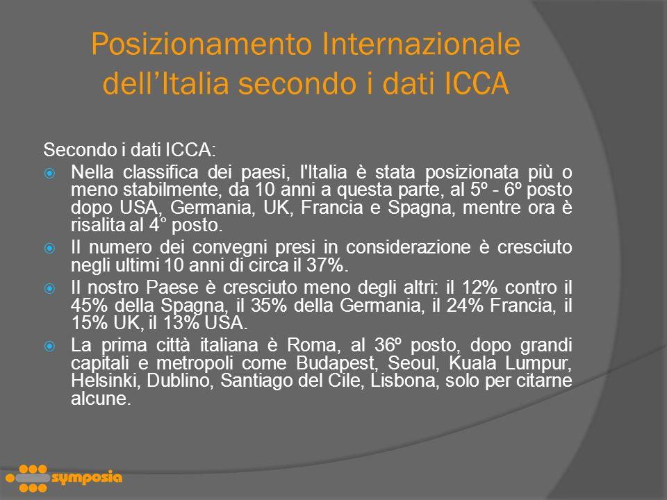 Posizionamento Internazionale dellItalia secondo i dati ICCA Secondo i dati ICCA: Nella classifica dei paesi, l Italia è stata posizionata più o meno stabilmente, da 10 anni a questa parte, al 5º - 6º posto dopo USA, Germania, UK, Francia e Spagna, mentre ora è risalita al 4° posto.