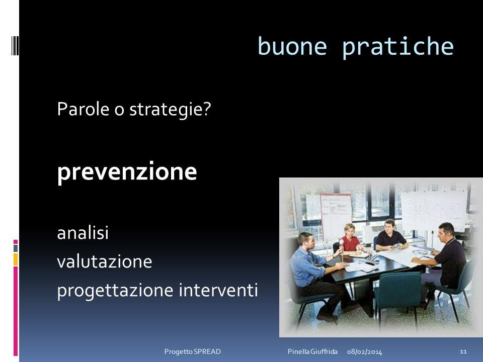 buone pratiche Parole o strategie? prevenzione analisi valutazione progettazione interventi 08/02/2014Progetto SPREAD Pinella Giuffrida 11
