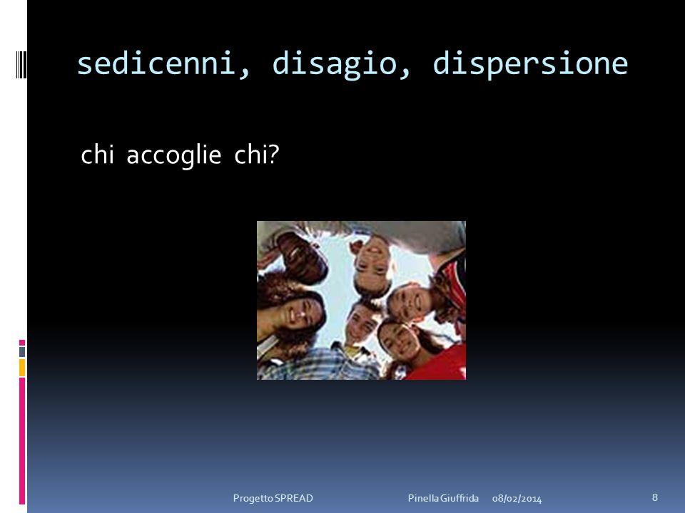 sedicenni, disagio, dispersione chi accoglie chi? 08/02/2014Progetto SPREAD Pinella Giuffrida 8