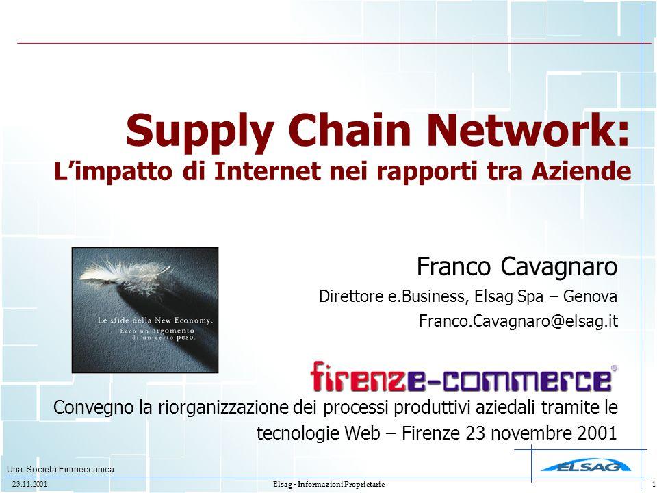 Una Società Finmeccanica 23.11.2001Elsag - Informazioni Proprietarie1 Supply Chain Network: Limpatto di Internet nei rapporti tra Aziende Franco Cavag