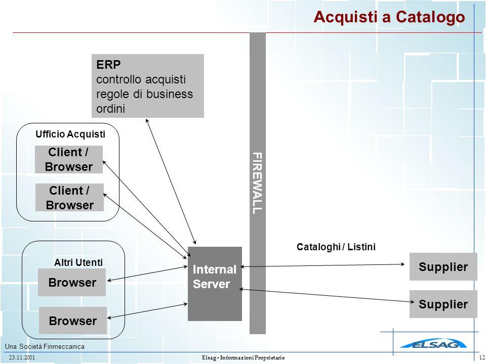 Una Società Finmeccanica 23.11.2001Elsag - Informazioni Proprietarie12 Acquisti a Catalogo FIREWALL Supplier Internal Server ERP controllo acquisti re