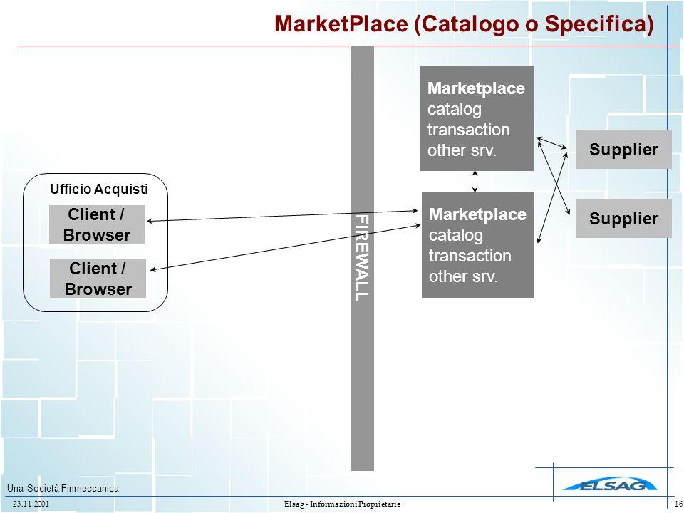 Una Società Finmeccanica 23.11.2001Elsag - Informazioni Proprietarie16 MarketPlace (Catalogo o Specifica) FIREWALL Marketplace catalog transaction oth